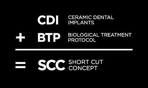 Prinzip der Keramikimplantate: SCC (Short Cut Concept) nach Dr. Volz